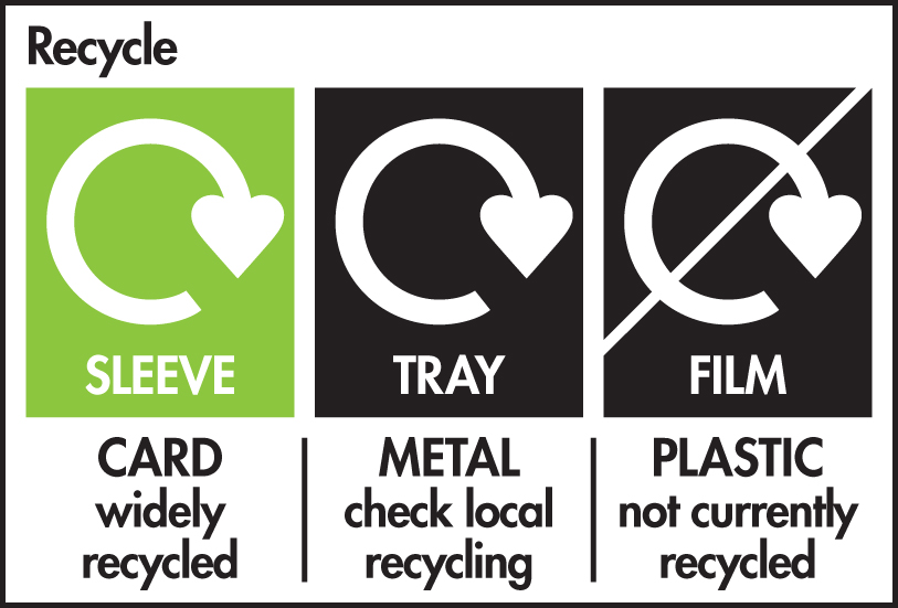 Recycling Labels Law Print Packaging Management